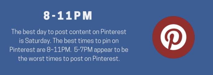 Best Times to Post on Social Media - Pinterest