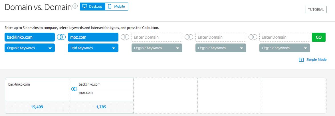 SEMrush Feature - Domain vs Domain