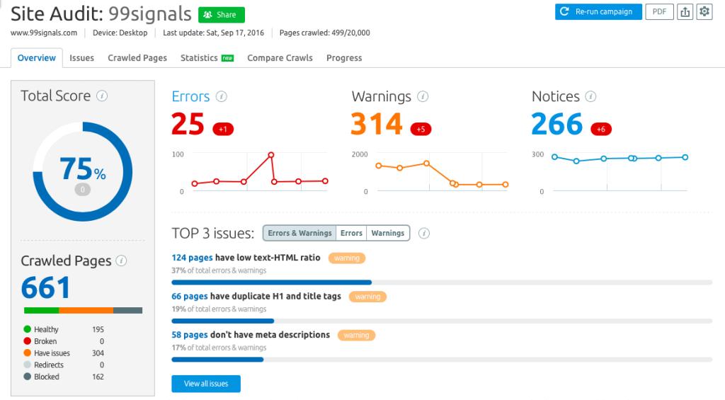 SEMrush Site Audit - Best SEO Tools (2018)