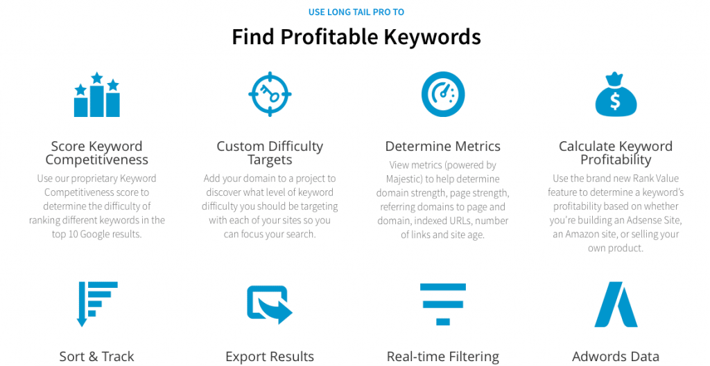 Best SEO Tools: Try Long Tail Pro for $1
