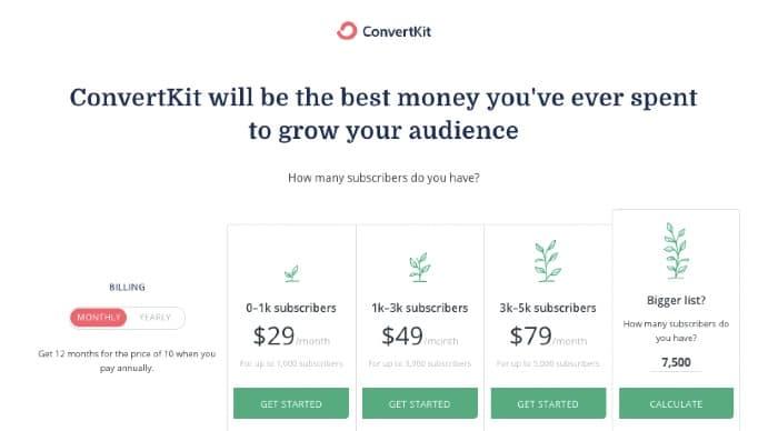 ConvertKit Pricing Plans 2019