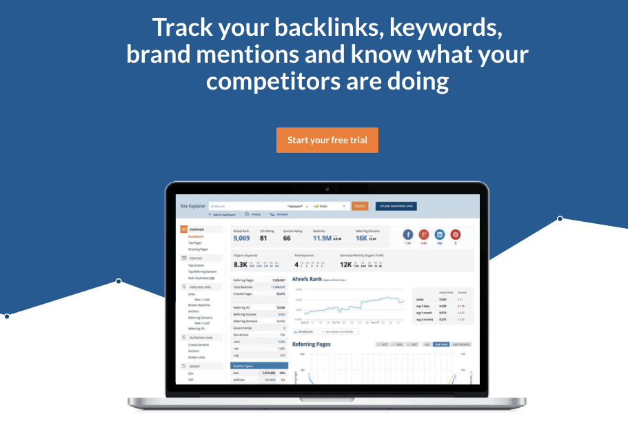 When it comes to backlink research and audit, there is no better tool than Ahrefs.