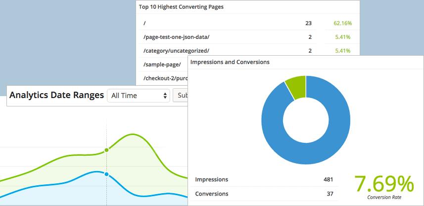 OptinMonster Review - Analytics