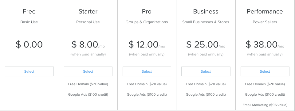 Weebly Pricing - Weebly Review