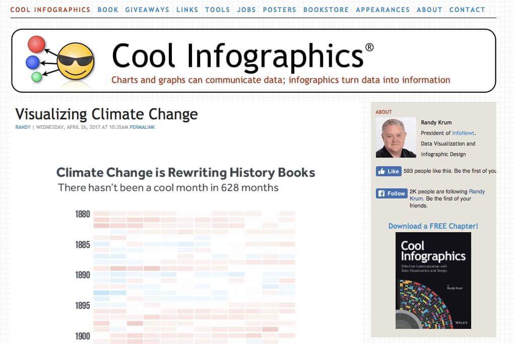 Siti di presentazione di infografiche - Cool Infographics: di proprietà di Randy Krum, Cool Infographics evidenzia alcuni dei migliori esempi di visualizzazioni di dati e infografiche presenti su riviste, giornali e sul web.
