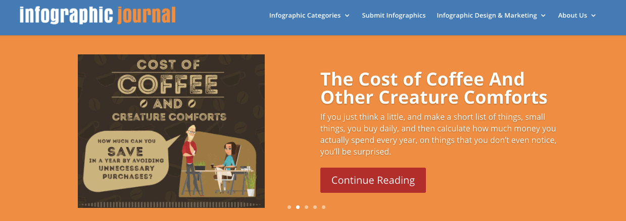 Infographic Submission Sites: Infographic Journal is an infographic archive that focuses solely on showcasing the best infographics all in place.