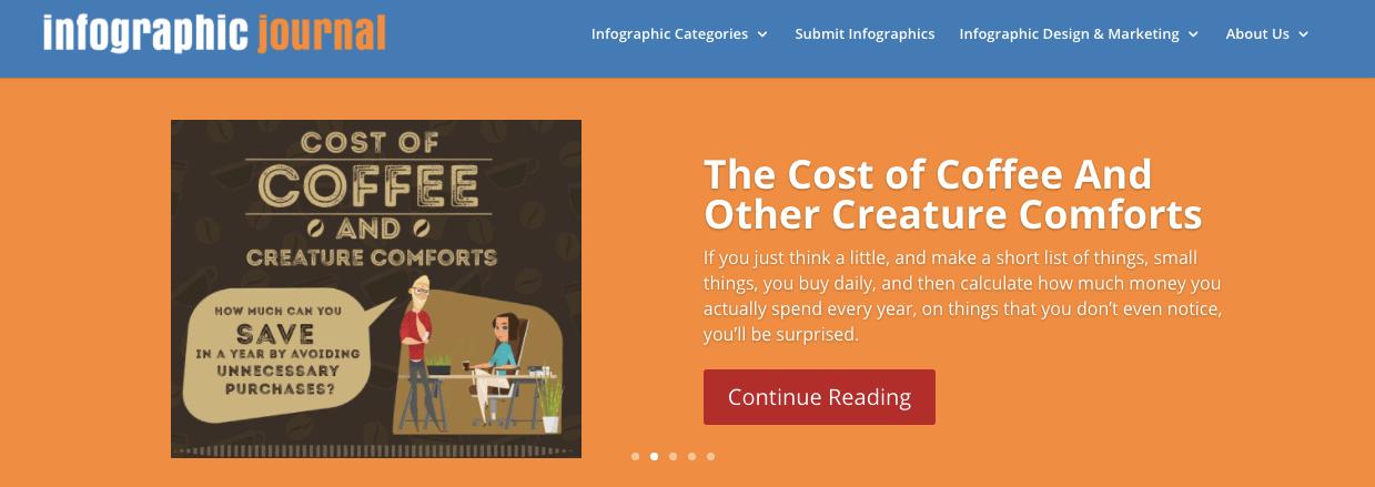 Siti di presentazione di infografiche: Infographic Journal è un archivio di infografiche che si concentra esclusivamente sulla presentazione delle migliori infografiche sul posto.