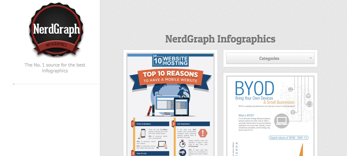 Infographic Submission Sites: NerdGraph is an infographic submission site run by a team of three who are passionate about infographics.