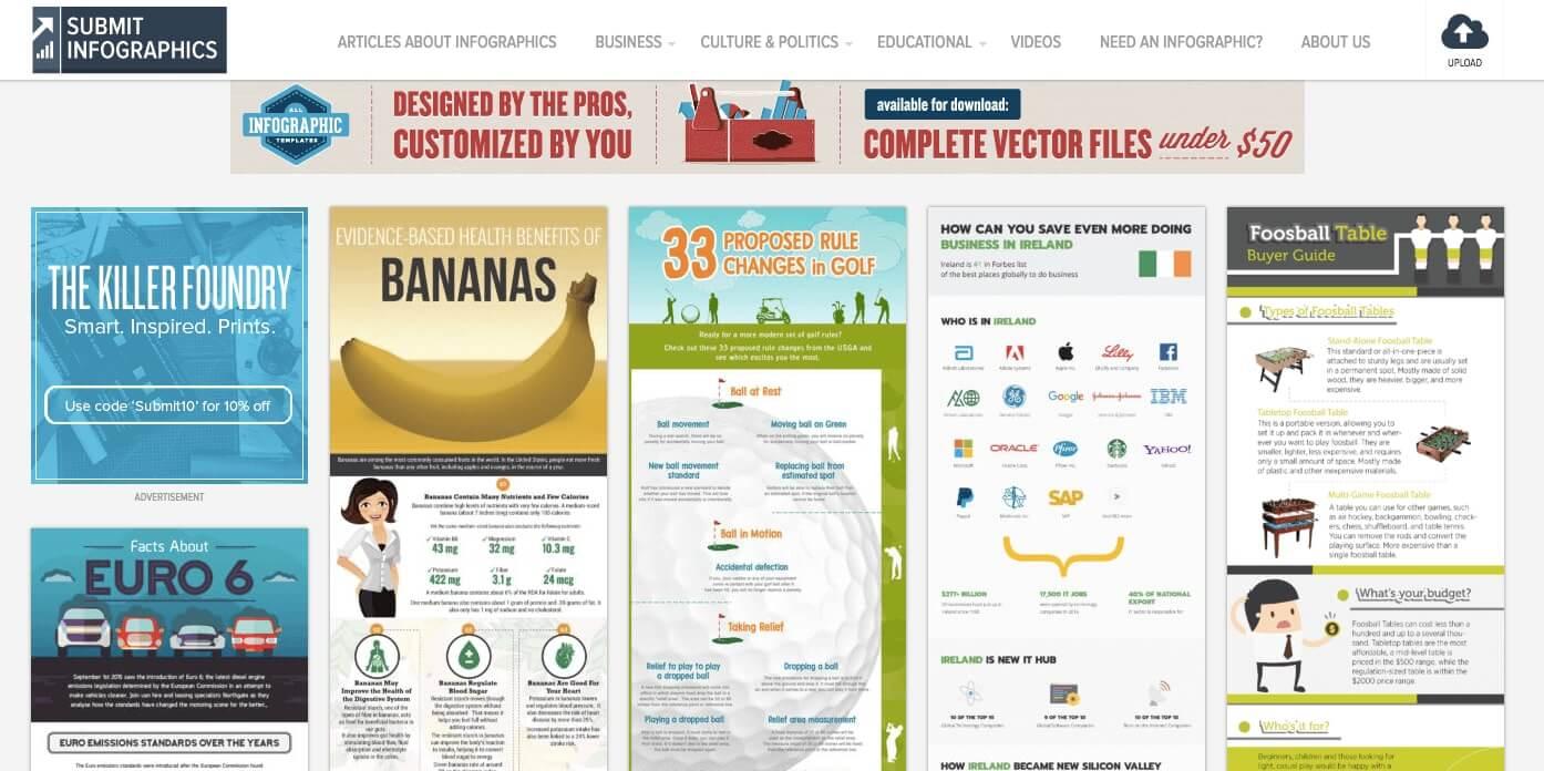 Siti di invio di infografiche: Invia infografica è uno dei siti di invio e revisione di infografiche online più longevi.