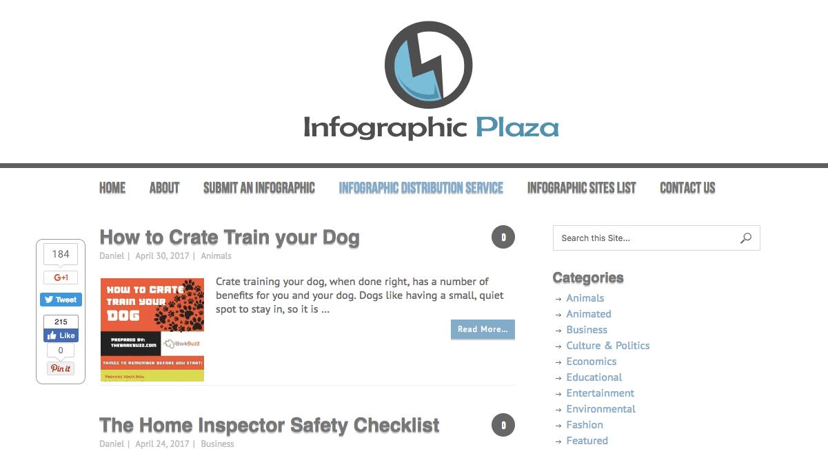 Siti di presentazione di infografiche: Infographic Plaza è un blog infografico che mette in mostra grandi infografiche, fantastiche idee infografiche e ispirazione infografica.
