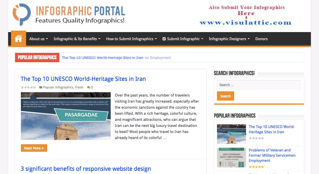 Il portale di infografica ha una raccolta di infografiche che contengono informazioni e dati di alta qualità.