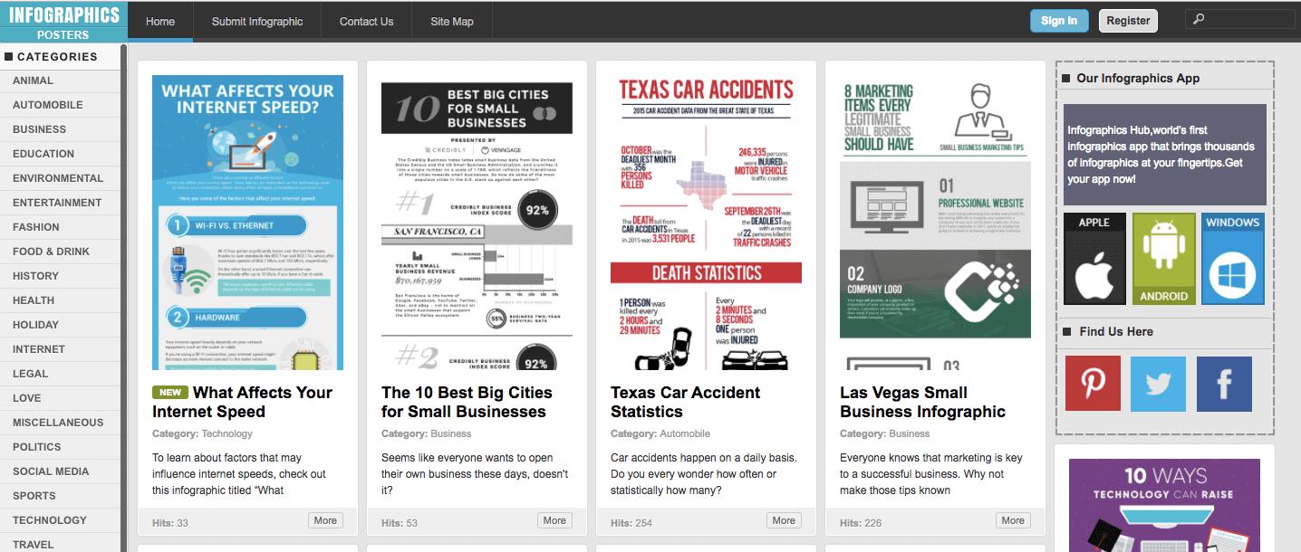 Siti di presentazione infografica: infografica stupefacente