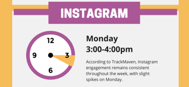 How to Increase Organic Reach on Instagram - Post at Optimal Times