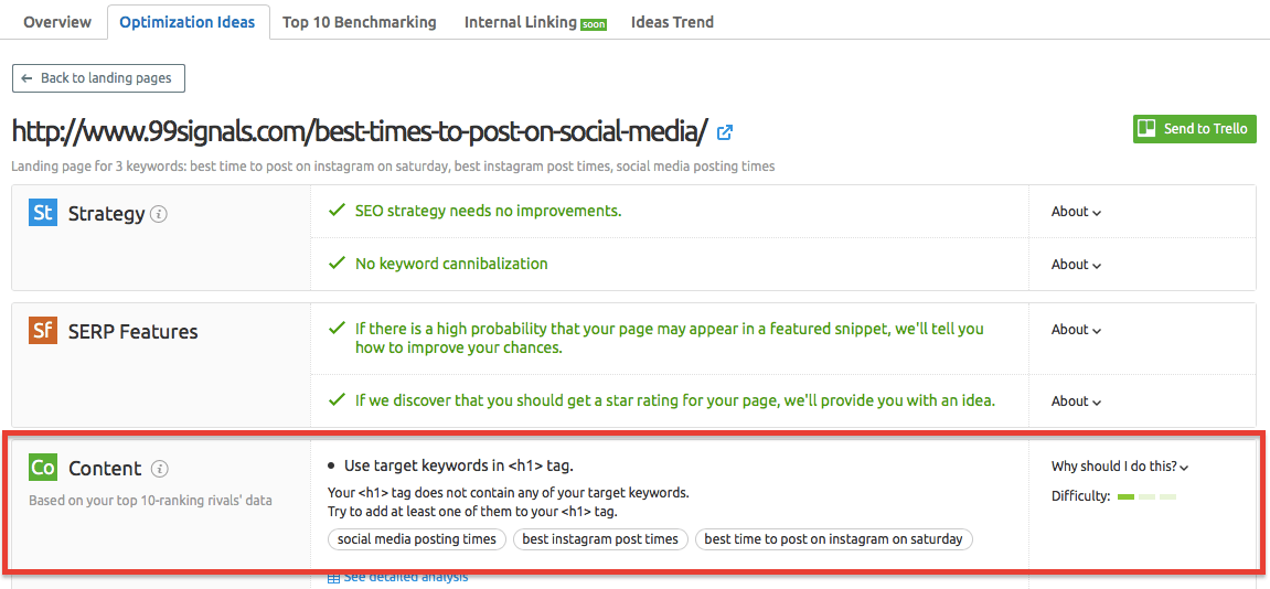 How To Find Page Ranking In Semrush Without Using The Search Bar