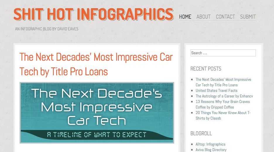 Siti di presentazione di infografiche: di proprietà di David Eaves, Shit Hot Infographics è stato lanciato per presentare le migliori infografiche da Internet.