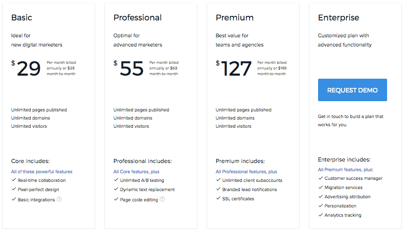 Instapage Review - Instapage Pricing