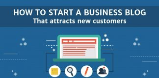 Do You Need a Blog for your Business? [Infographic]