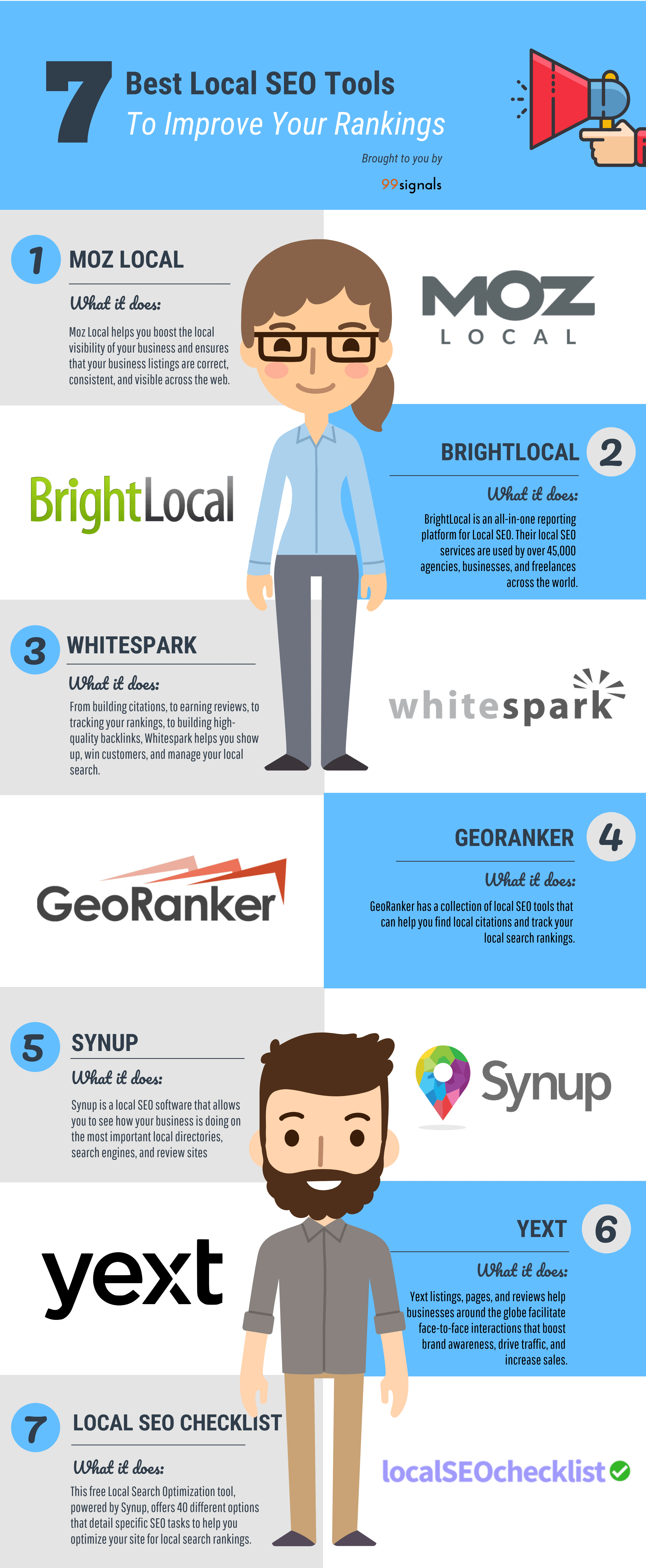 Local Seo Tools 10 Best Tools To Improve Your Local Search Rankings