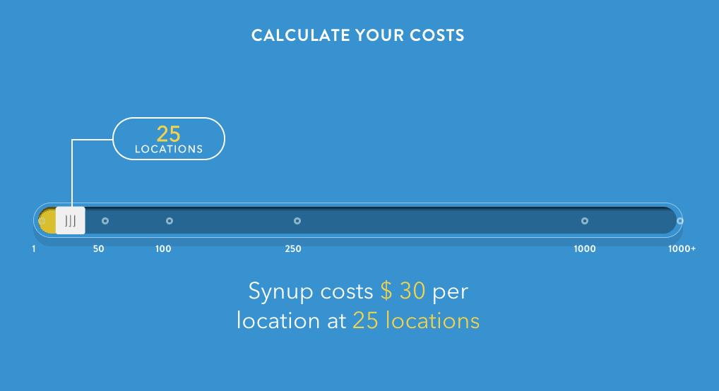 Synup Pricing: piani tariffari SEO locali