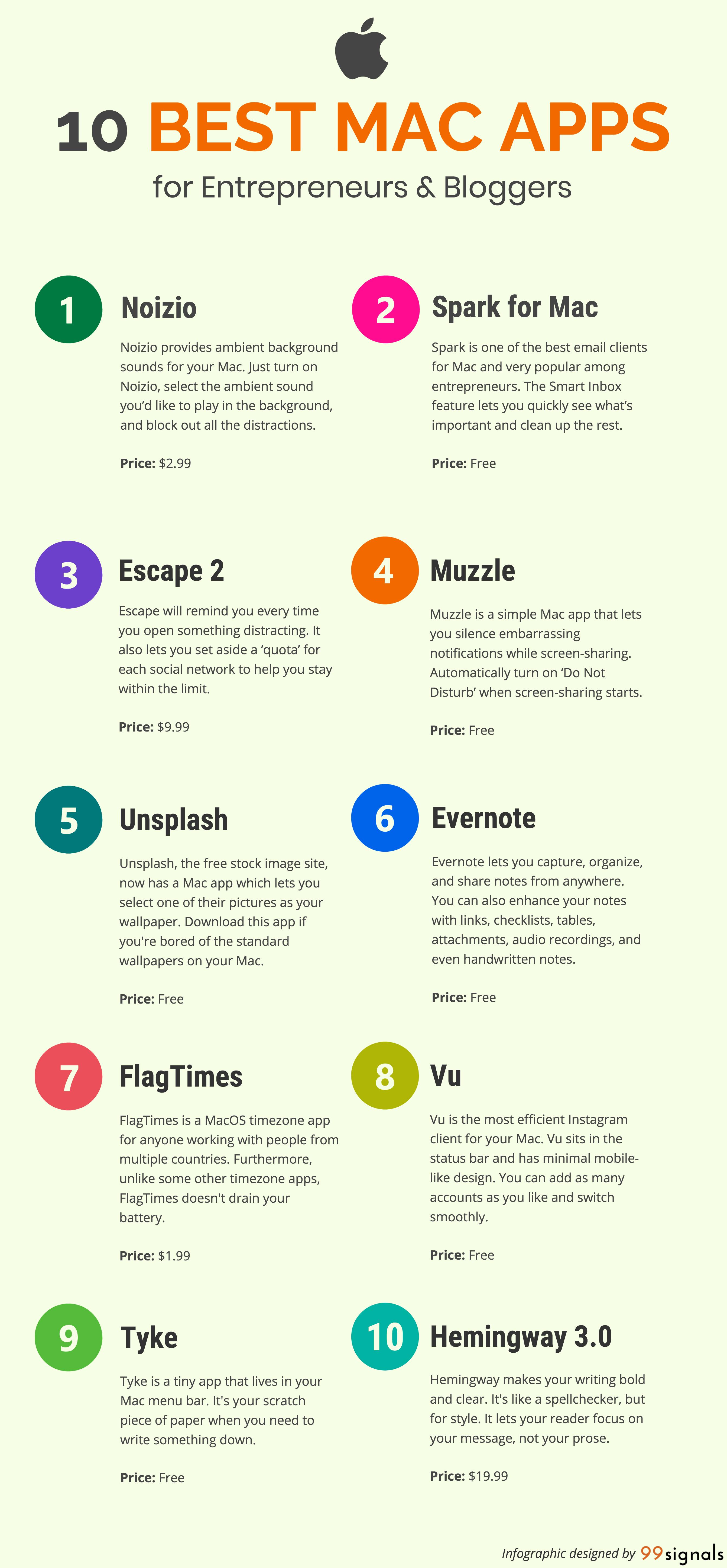 10 Best Mac Apps for Entrepreneurs & Bloggers (Infographic)