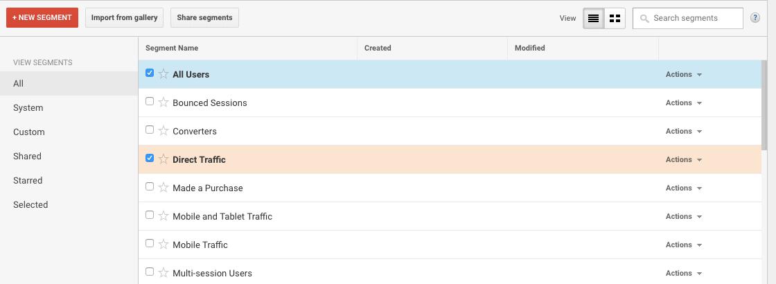 Direct Traffic - Google Analytics