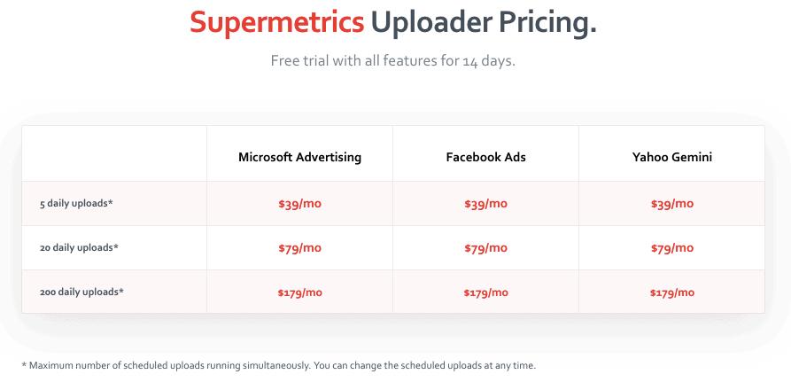 Supermetrics Uploader Pricing