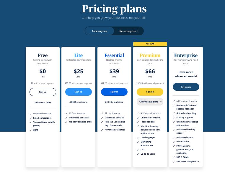 SendinBlue Pricing Plans