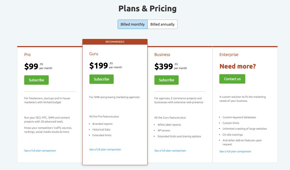 SEMrush Pricing Plans 2019