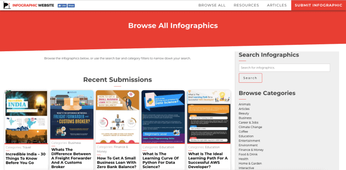 Infographic Website - Infographic Submission Site