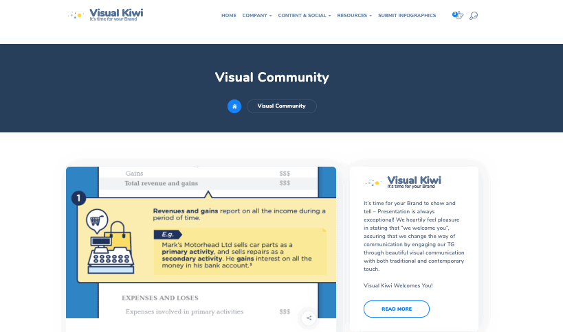 Visual Kiwi - Infographic Submission Site