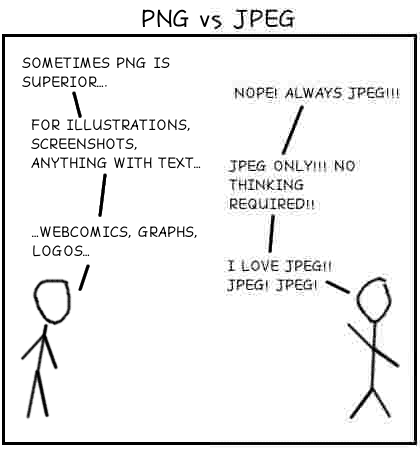 JPEG vs PNG Illustration