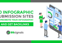 40 Infographic Submission Sites to Promote Your Infographic (and Get Backlinks)