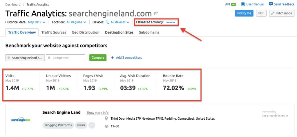 Traffic Analytics vs Domain Analytics 2