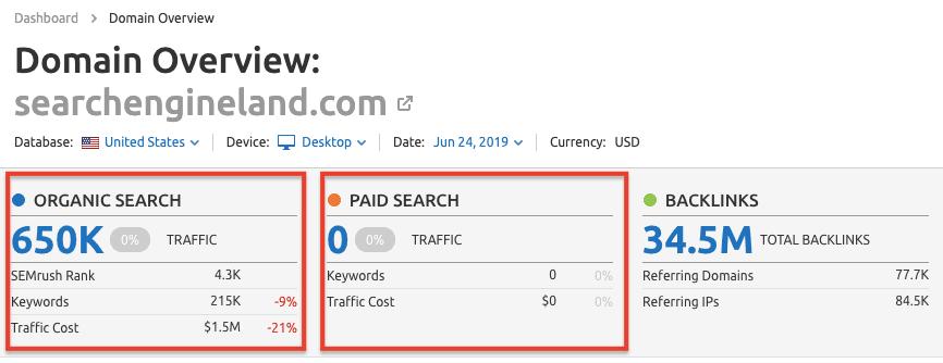 Traffic Analytics vs Domain Analytics