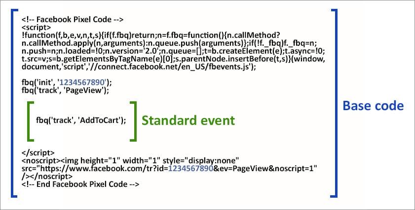 FB Pixel Standard Event