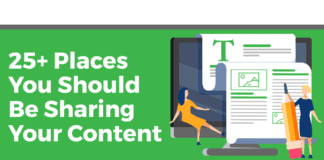 25+ Places You Should Be Sharing Your Content