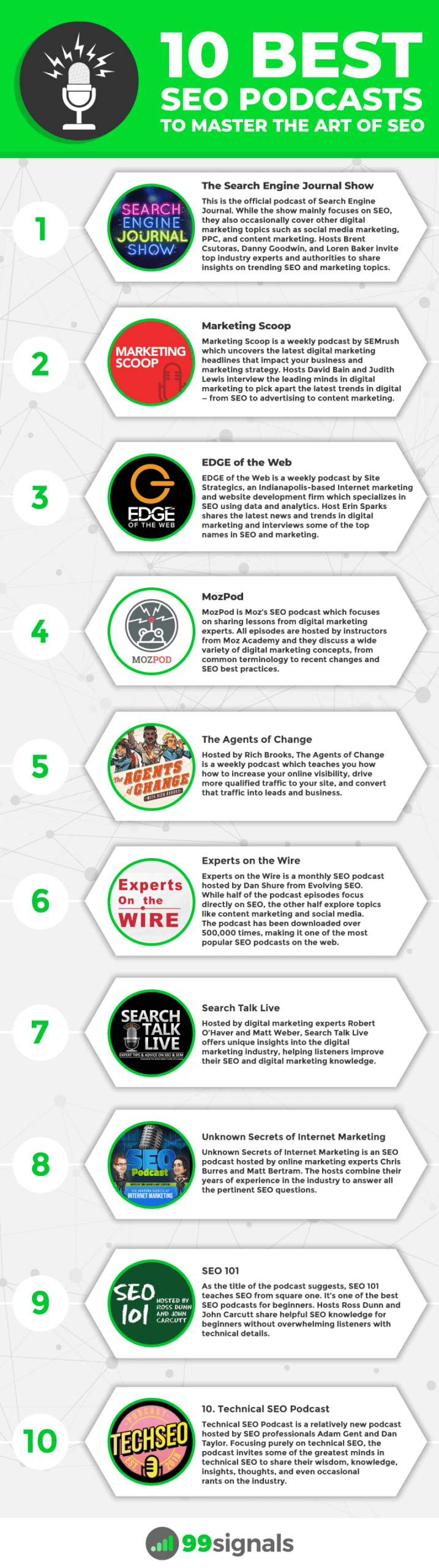 10 Best SEO Podcasts to Master the Art of SEO [Infographic]