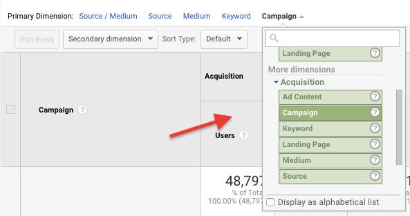 Google Analytics - Monitoraggio della campagna
