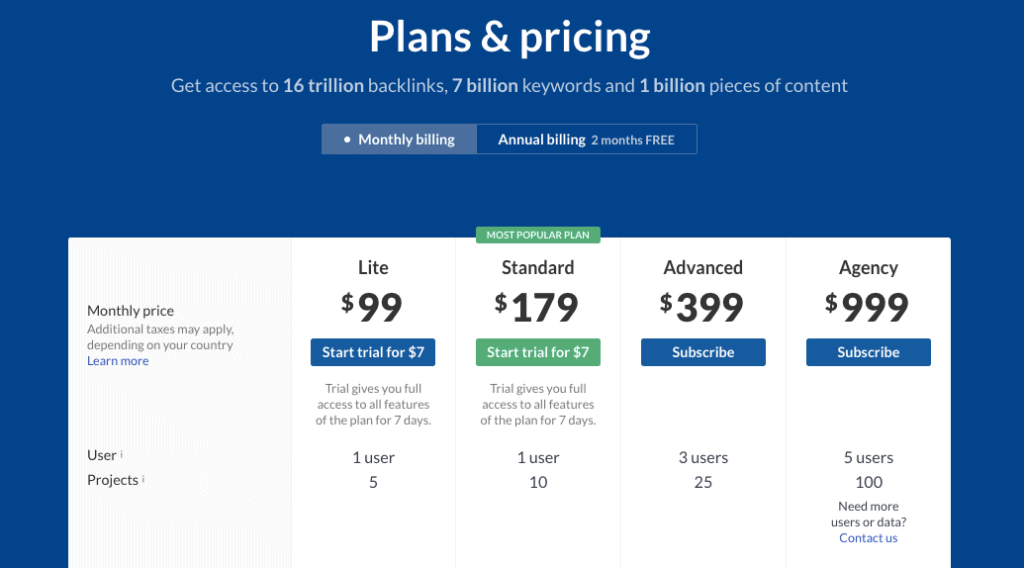 Ahrefs Pricing 2020