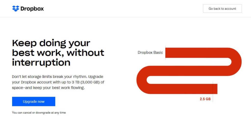 Dropbox Google Ads - SEO vs PPC