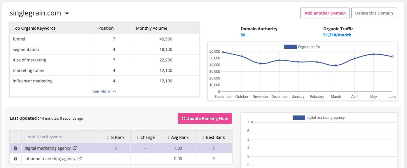GrowthBar Overview Report