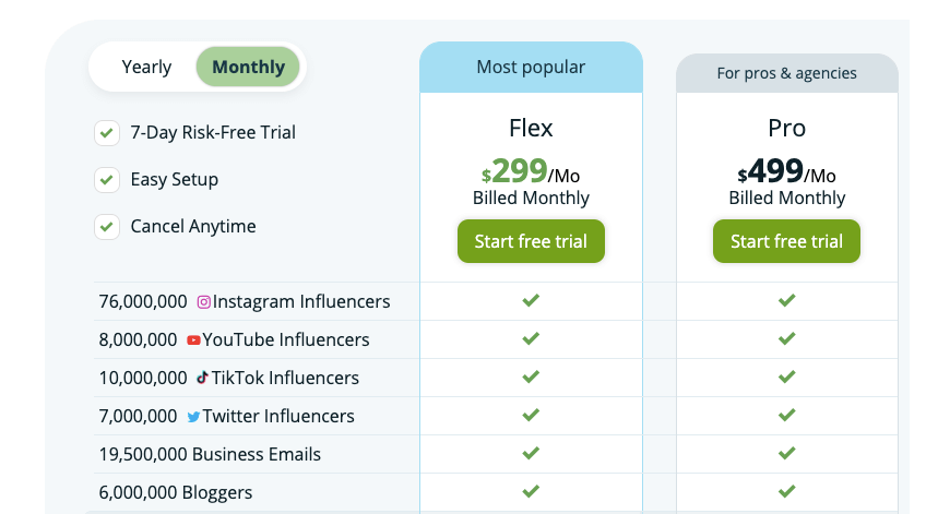 Ninja Outreach Pricing Plans