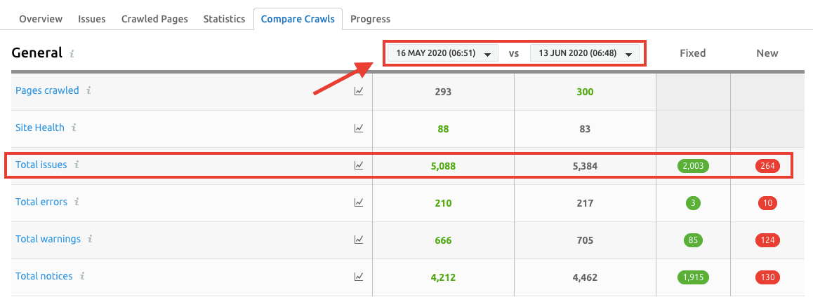 Compare Crawls Report - SEMrush