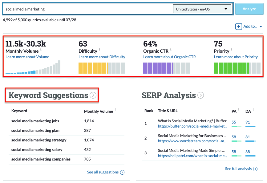 Moz Keyword Research Report