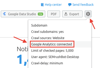 SEMrush Google Analytics Integration 2020