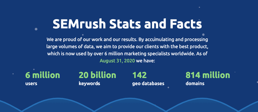SEMrush Stats - Aug 2020