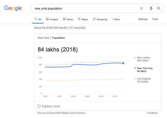 New York Population - Featured Snippet