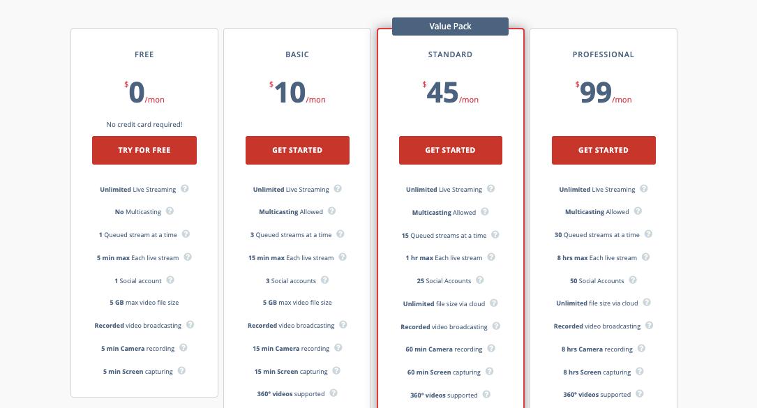 OneStream Live Pricing Plans