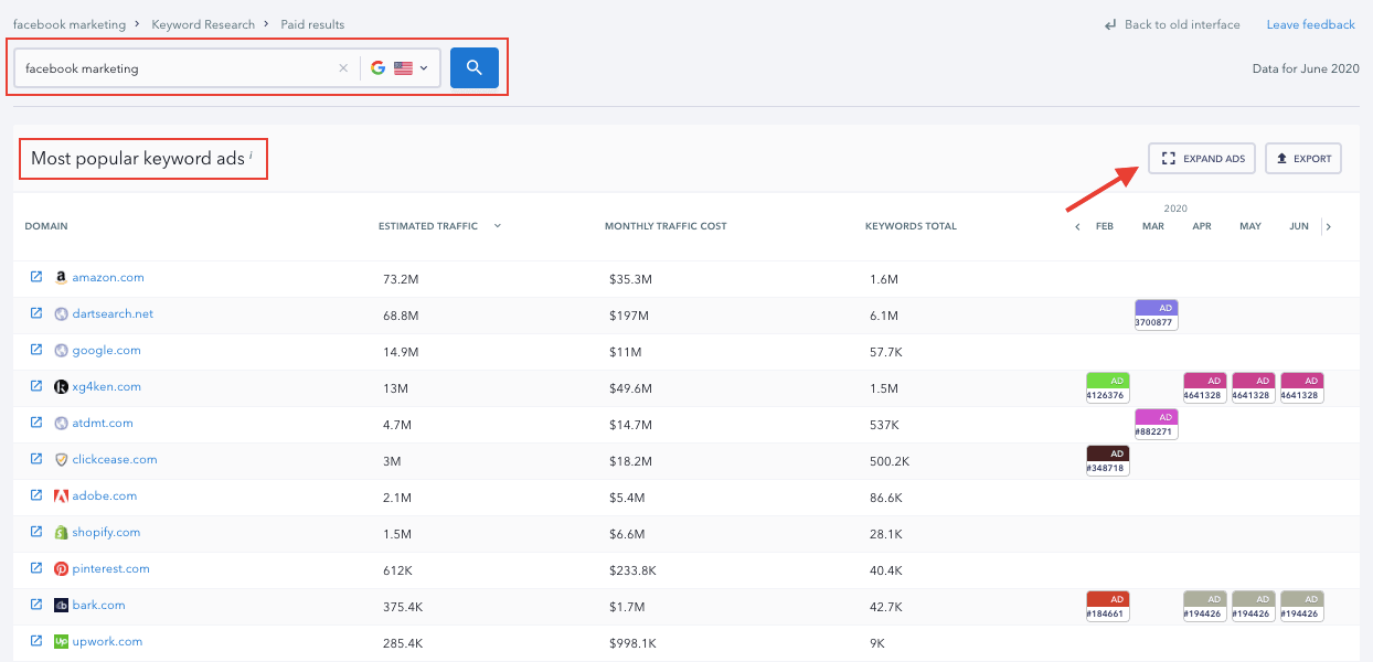 SE Ranking - Paid Results Data