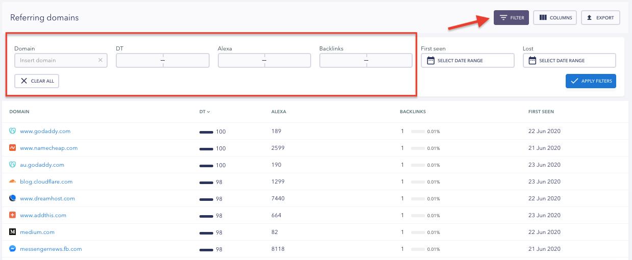SE Ranking Referring Domains Report